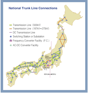 National-Trunk-Line-Connections-GENI