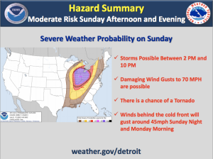 Detroit-severe-weather-17-november-2013